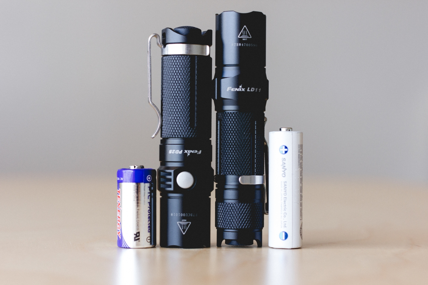 CR123A vs AA: Choosing the Right Battery for Your EDC Flashlight